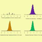 La Brújula de la Ciencia s06e42: Premio Fronteras del Conocimiento a las técnicas modernas en estadística