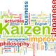 La Hora Positiva - El sistema KAIZEN y como usarlo para TRIUNFAR
