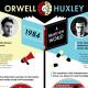 Leyendo ciencia ficción #6 - Un mundo feliz VS 1984