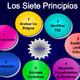 Maribel y Theo Galán - 7 PRINCIPIOS