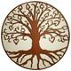 Meditando con los Grandes Maestros: Krishnamurti y Buda; Relación entre Karma, Reencarnación y la Atención (20.10.17)