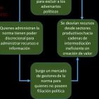 Plan de Reformas Económicas e Institucionales para Venezuela - Primera Parte