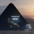 La Brújula de la Ciencia s07e13: Rayos cósmicos para explorar el interior de la Gran Pirámide