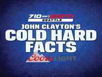 Cold Hard Facts - January 18, 2018