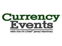 Currency Events with Jared Martinez: EPI 2: Trump's First 100 days & Currency Markets